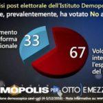 flussi elettorali 4