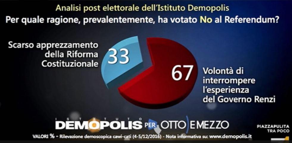 flussi-elettorali-4