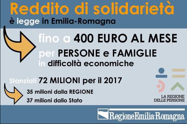 Lotta alla povertà, la Regione Emilia Romagna istituisce il Reddito di Solidarietà