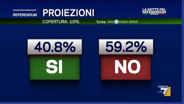 referendum risultati 6