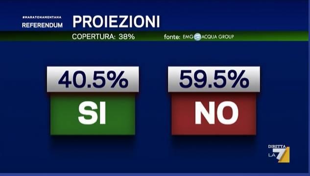 referendum risultati 8
