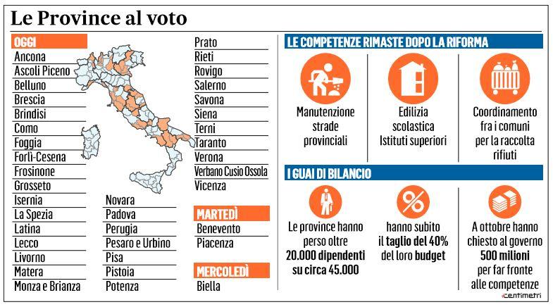 province al voto