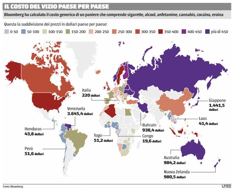 quanto spendiamo per i vizi
