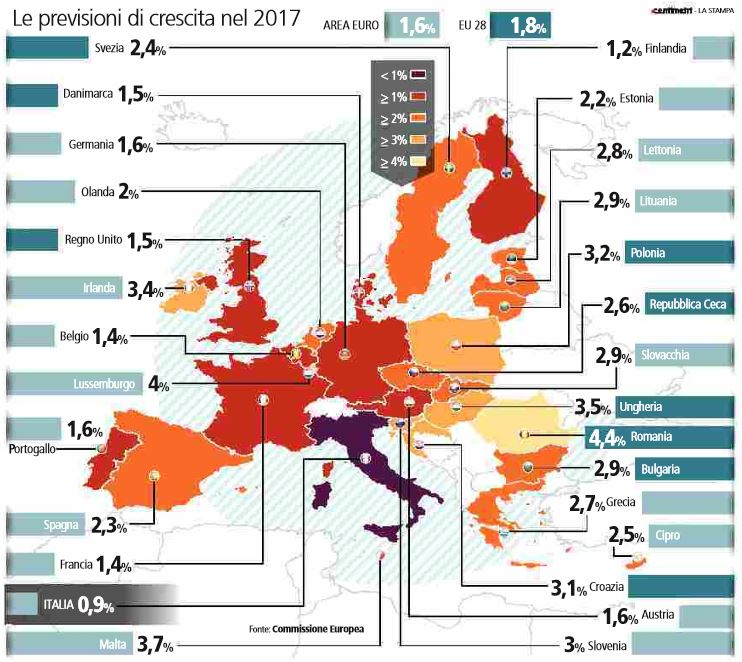 italia ultima europa crescita