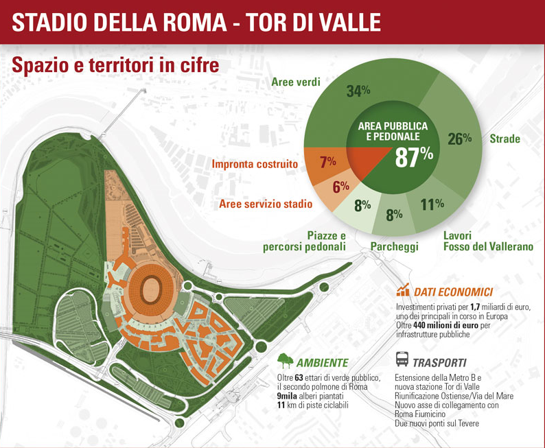 luigi di maio stadio roma tor di valle