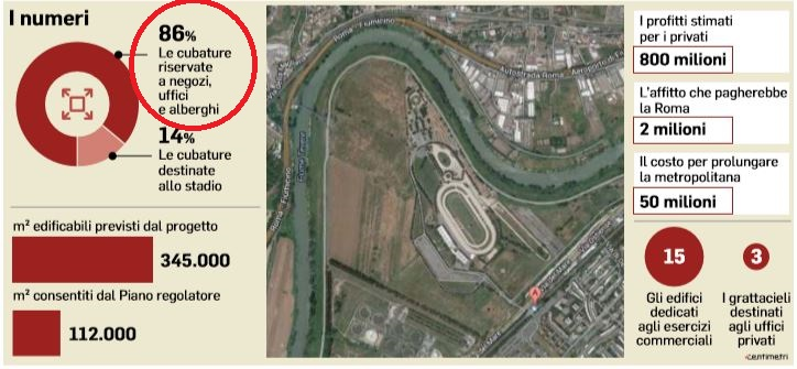 stadio della roma tor di valle 2
