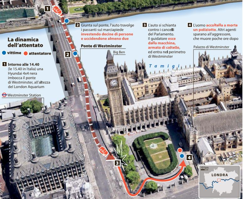 attentato londra westminster false flag