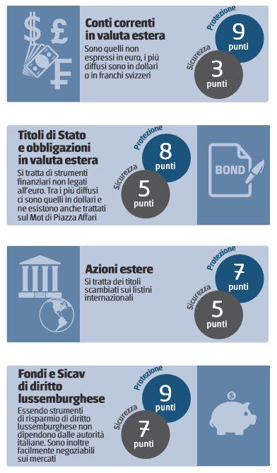 uscire dall'euro capitale 1 italexit