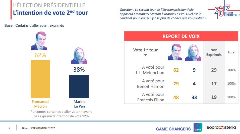 marine le pen presidente francia presidenziali 2017 - 1