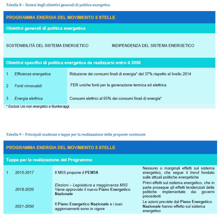 programma energia m5s - 1