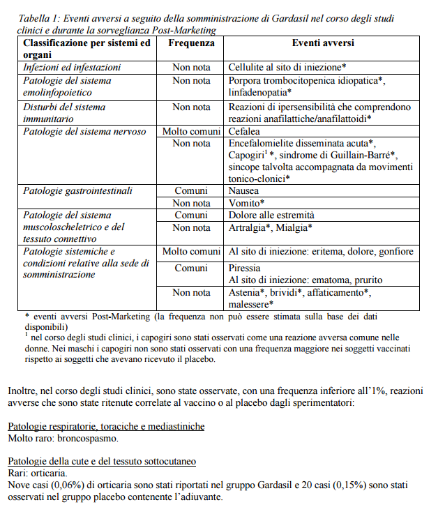 report papilloma virus vaccini hpv gardasil cervarix - 2