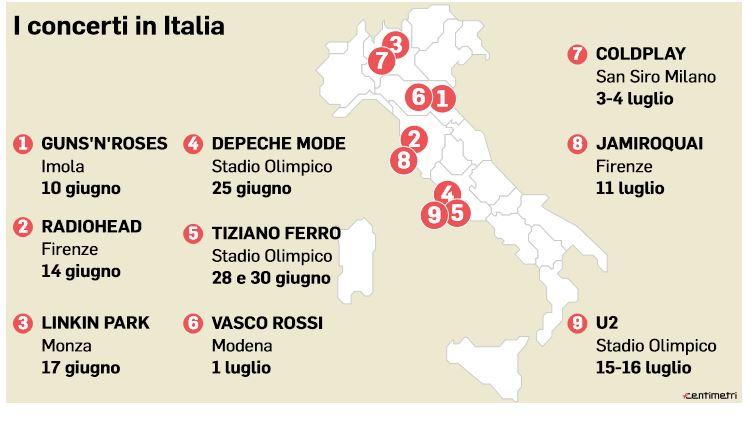 Vasco, lavori a Modena e prove in Puglia