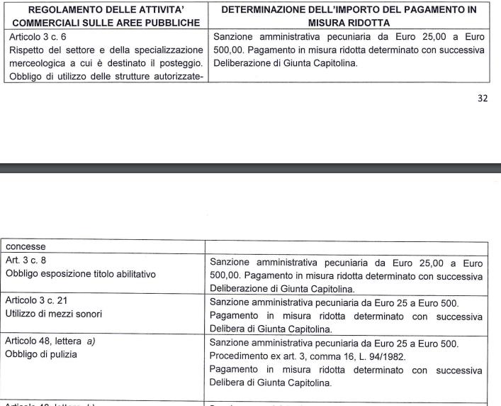 m5s tredicine regolamento commercio roma ambulanti - 6