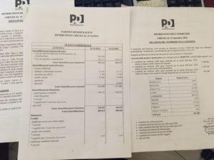 bilancio partito democratico