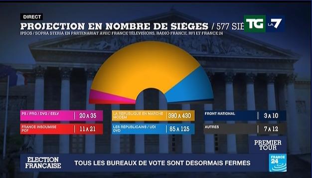 elezioni francia exit poll 1