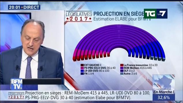 elezioni francia exit poll