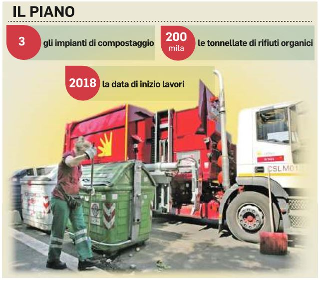 impianti compostaggio cesano casal selce