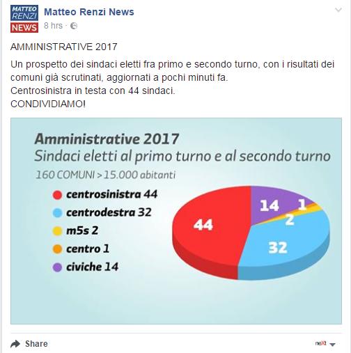 matteo renzi news ballottaggio amministrative - 7