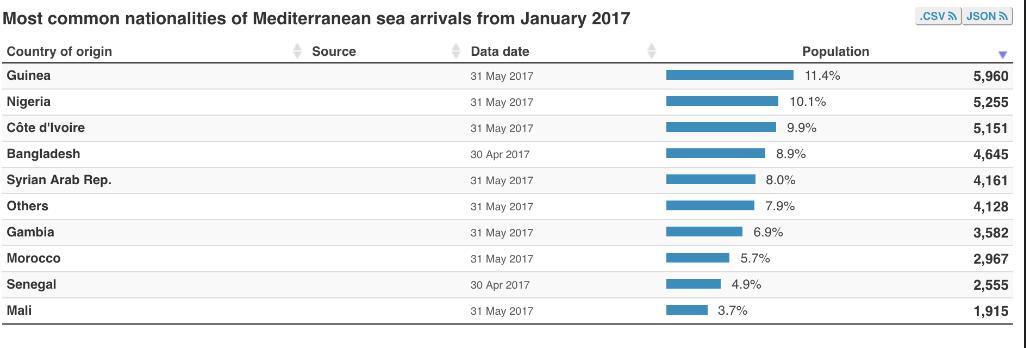 migranti ong porti blocco - 3
