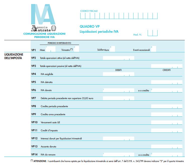agenzia entrate iva f24 liquidazioni periodiche ravvedimento operoso - 3