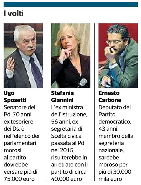 La lista dei deputati e senatori pd morosi next quotidiano for Lista senatori