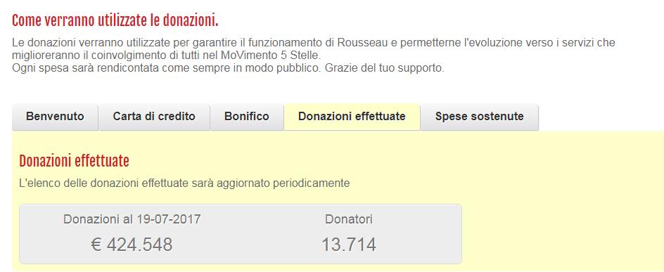 m5s fondazione rousseau bilancio - 5