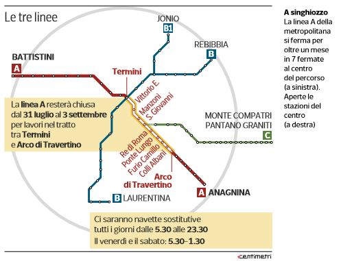 metro A interrotta 3 settembre
