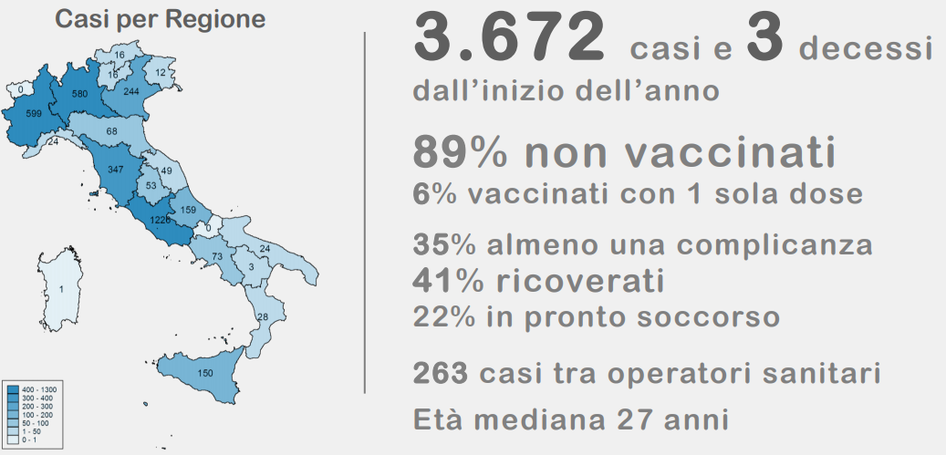 morbillo italia casi decessi luglio 2017 - 3