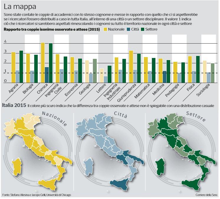 nepotismo record università italiane