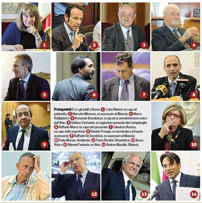 Campidoglio, cambio in vista al Bilancio: via Mazzillo, ecco Lemmetti