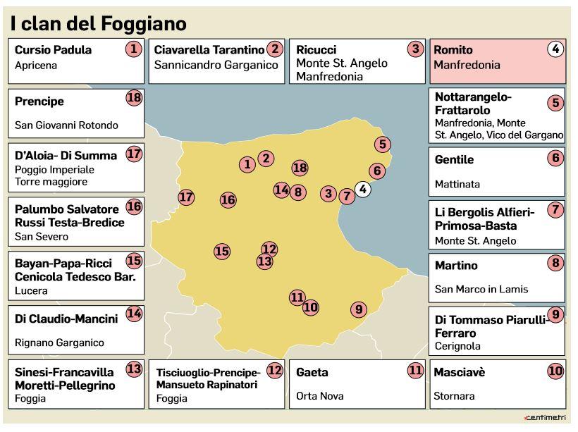 Italia: agguato a San Marco in Lamis, 4 uccisi, un ferito