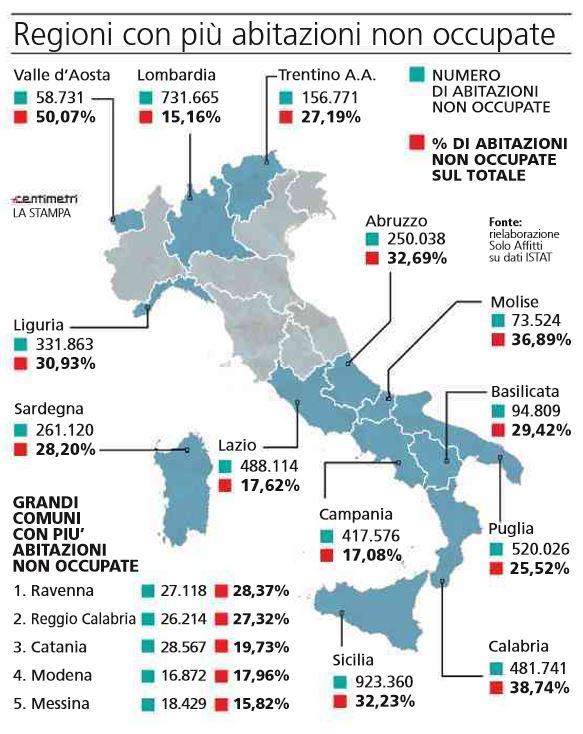 case libere italia
