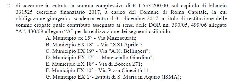 comune di roma revoca finaziamento asili nido regione lazio -3