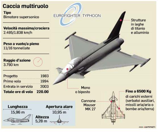 gabriele orlandi eurofighter terracina air show 4
