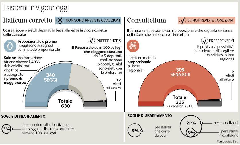 Di Maio a Torino: