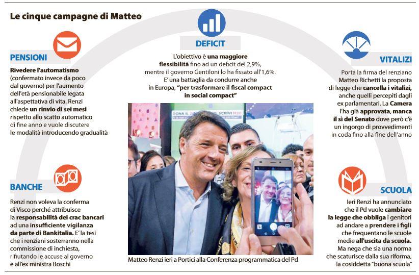Bankitalia: Martina, Delrio, Lotti e Boschi assenti da Consiglio ministri