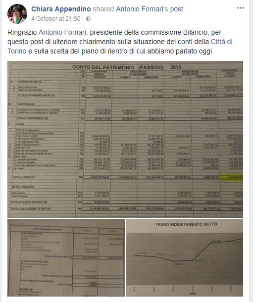 chiara appendino torino bilancio indebitamento - 1