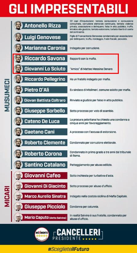 giancarlo cancelleri lombardo impresentabilo sciuto savona - 2