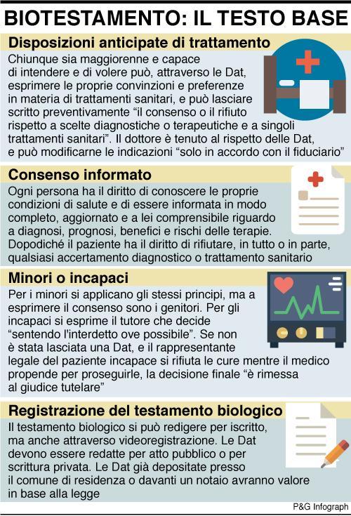 biotestamento legge