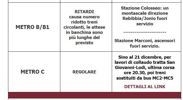 metro b roma 1
