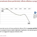 relazione stato servizi pubblici roma agenzia 2017 - 1