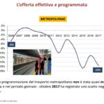 relazione stato servizi pubblici roma agenzia 2017 - 2