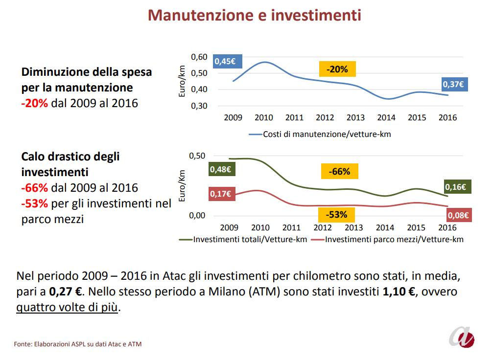 relazione stato servizi pubblici roma agenzia 2017 - 3