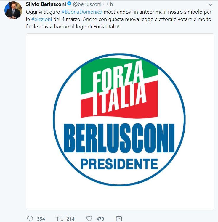Berlusconi presidente la truffa del simbolo di forza for Parlamentari forza italia
