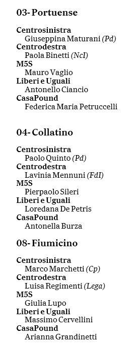 candidati roma camera senato 6