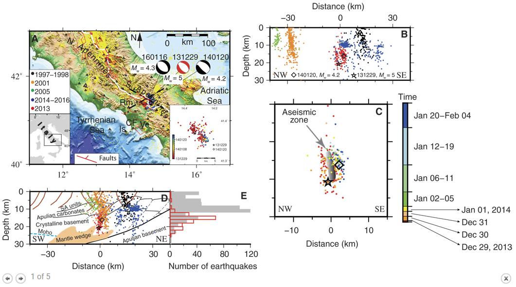magma appennino matese abruzzo terremoti ingv francesca di luccio - 1