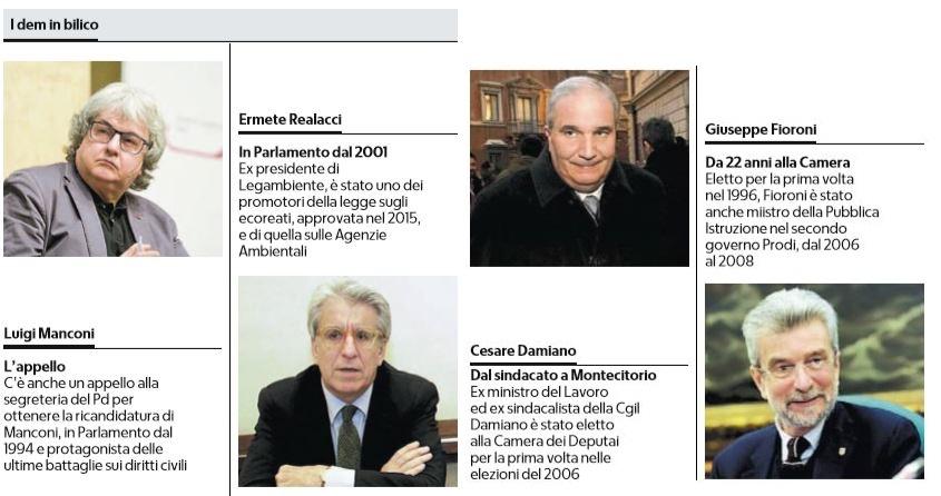 I 130 fedelissimi di matteo renzi candidati nextquotidiano for Elenco parlamentari pd