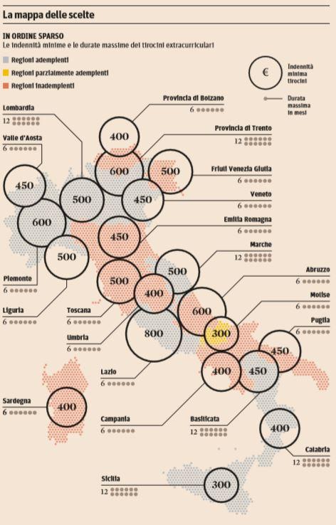 tirocinio soldi regioni 1