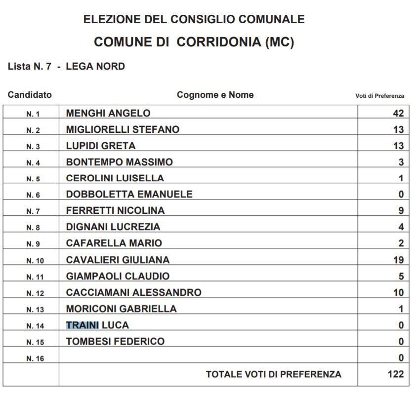 Sparatoria a Macerata, Salvini: