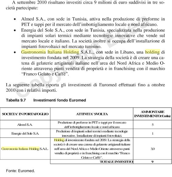regione lombardia euromed investimenti tunisia libano - 3